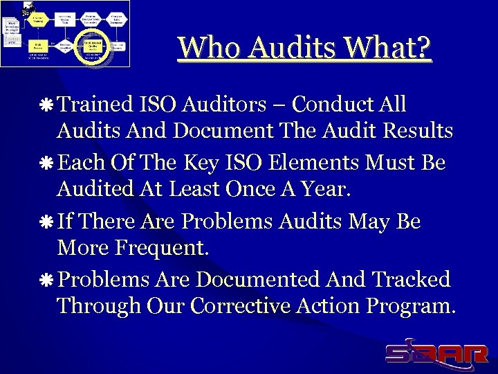 Who Audits What? ä Trained ISO Auditors – Conduct All Audits And Document The