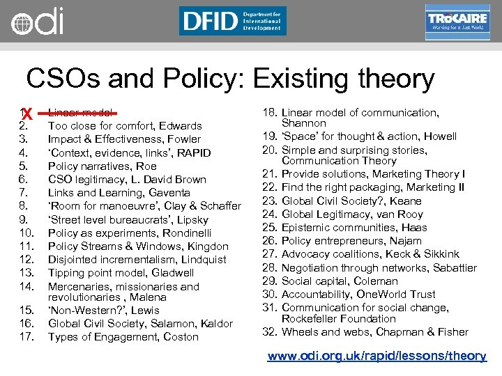 RAPID Programme CSOs and Policy: Existing theory 1. X 2. 3. 4. 5. 6.