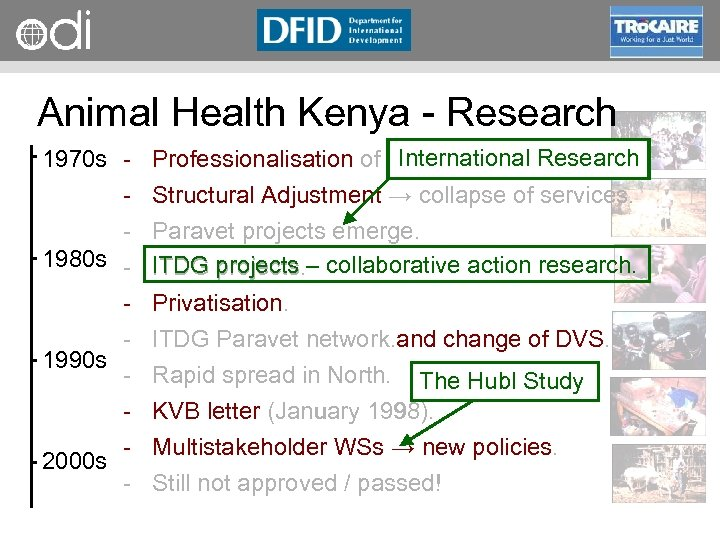 RAPID Programme Animal Health Kenya Research International Research 1970 s Professionalisation of Public Services.