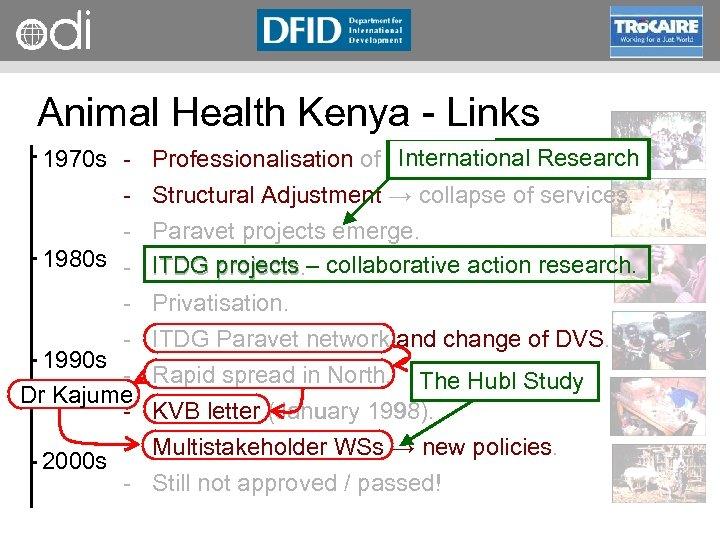 RAPID Programme Animal Health Kenya Links International Research 1970 s Professionalisation of Public Services.