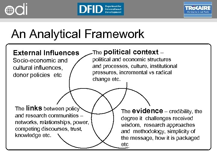 RAPID Programme An Analytical Framework External Influences Socio economic and cultural influences, donor policies