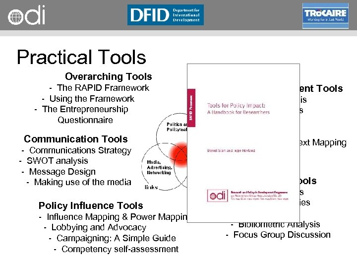 RAPID Programme Practical Tools Overarching Tools The RAPID Framework Using the Framework The Entrepreneurship