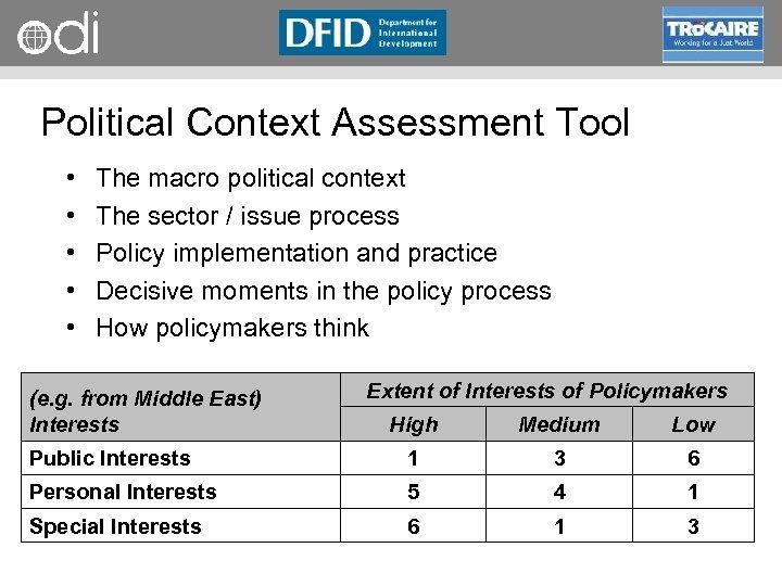 RAPID Programme Political Context Assessment Tool • • • The macro political context The