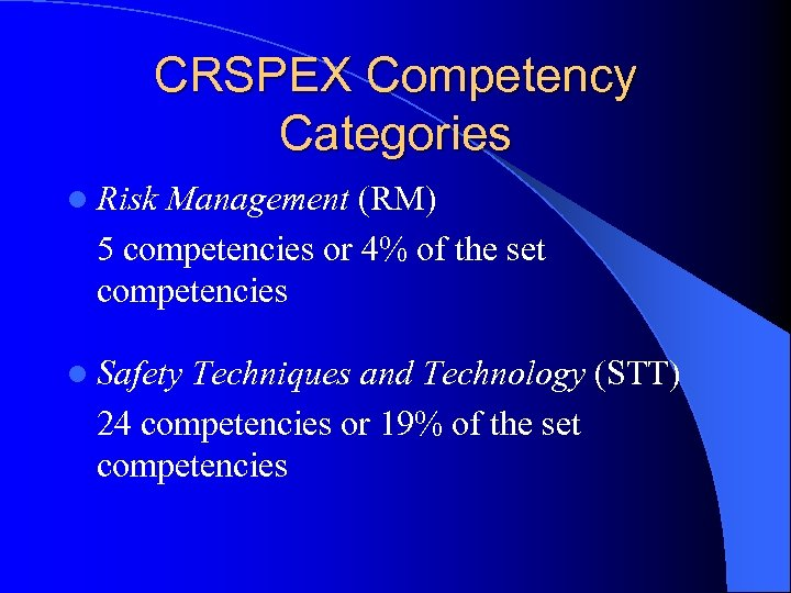 CRSPEX Competency Categories l Risk Management (RM) 5 competencies or 4% of the set