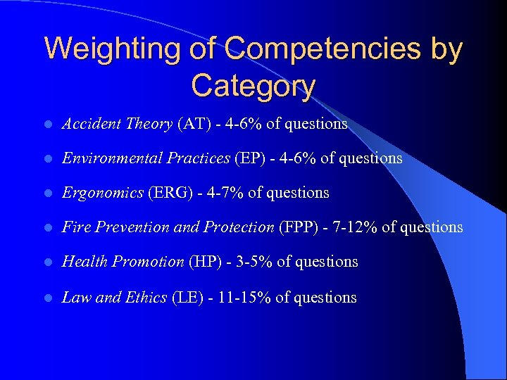 Weighting of Competencies by Category l Accident Theory (AT) - 4 -6% of questions