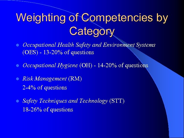 Weighting of Competencies by Category l Occupational Health Safety and Environment Systems (OES) -
