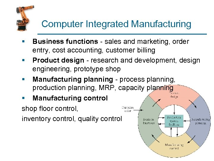 Computer Integrated Manufacturing § Business functions - sales and marketing, order entry, cost accounting,