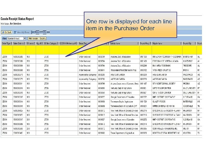 One row is displayed for each line item in the Purchase Order
