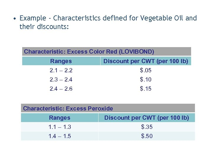 • Example - Characteristics defined for Vegetable Oil and their discounts: Characteristic: Excess