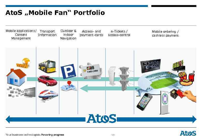 "Ato. S ""Mobile Fan"" Portfolio Mobile applications/ Transport Content Information Management Outdoor & Indoor"