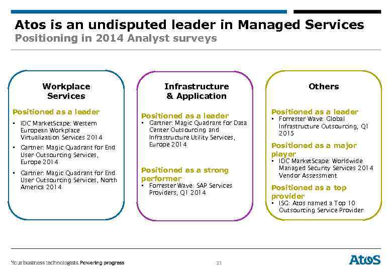Atos is an undisputed leader in Managed Services Positioning in 2014 Analyst surveys Workplace