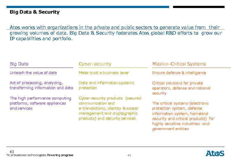 Big Data & Security Atos works with organizations in the private and public sectors