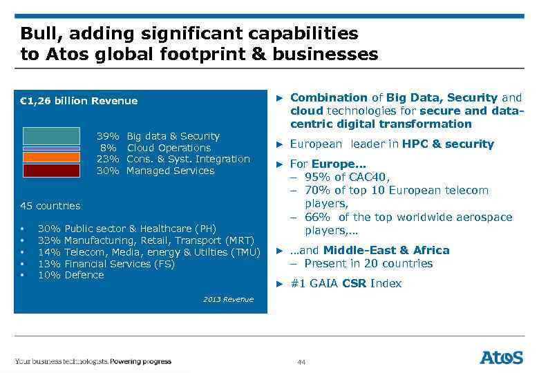 Bull, adding significant capabilities to Atos global footprint & businesses € 1, 26 billion