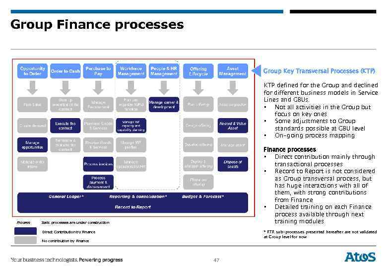 Group Finance processes Group Key Transversal Processes (KTP) KTP defined for the Group and
