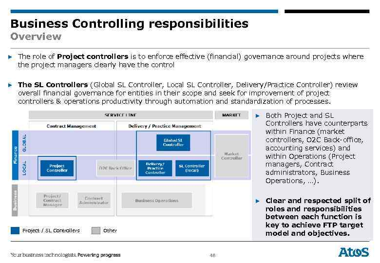 Business Controlling responsibilities Overview ▶ The role of Project controllers is to enforce effective