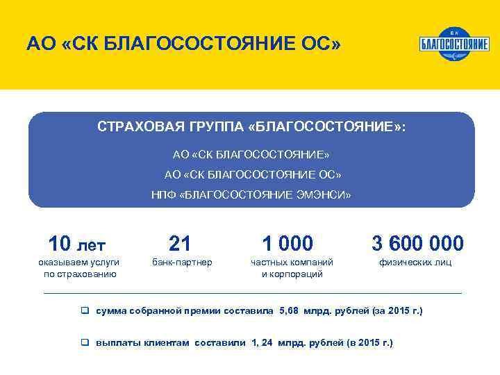 Благосостояние страховая компания официальный сайт вакансии создание сайта на okis