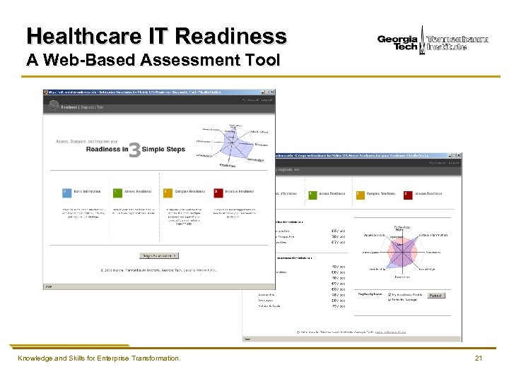 Healthcare IT Readiness A Web-Based Assessment Tool Knowledge and Skills for Enterprise Transformation. 21