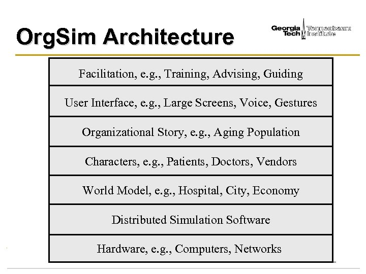 Org. Sim Architecture Facilitation, e. g. , Training, Advising, Guiding User Interface, e. g.