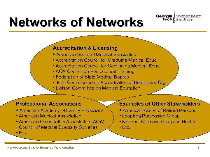 Networks of Networks Accreditation & Licensing • American Board of Medical Specialties • Accreditation