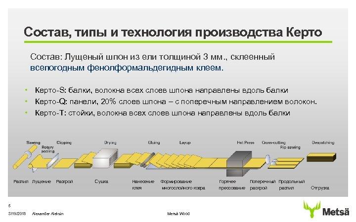 Состав, типы и технология производства Керто Состав: Лущеный шпон из ели толщиной 3 мм.