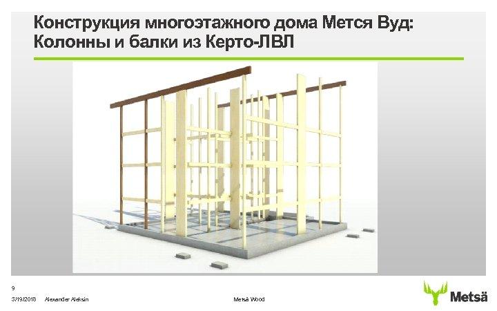 Конструкция многоэтажного дома Мется Вуд: Колонны и балки из Керто-ЛВЛ 9 3/19/2018 Alexander Aleksin
