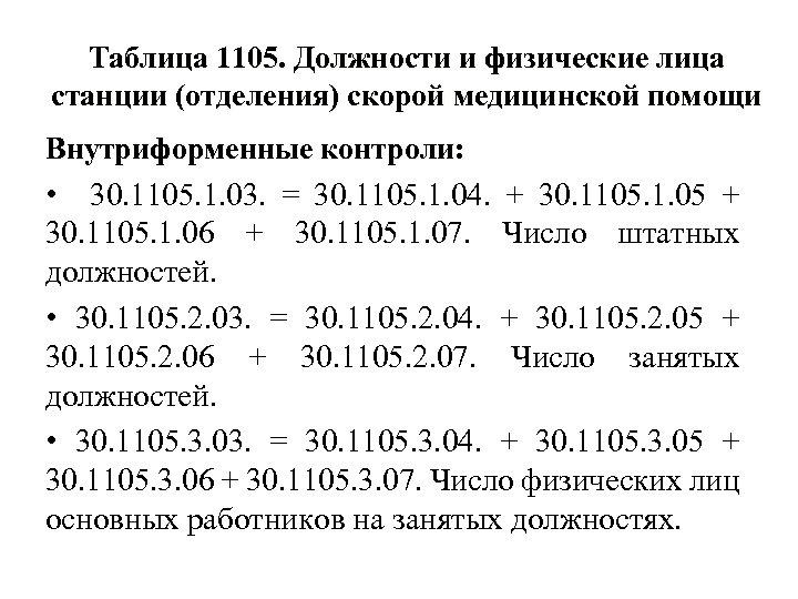 Таблица 1105. Должности и физические лица станции (отделения) скорой медицинской помощи Внутриформенные контроли: •