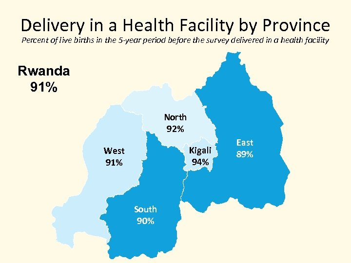 Delivery in a Health Facility by Province Percent of live births in the 5