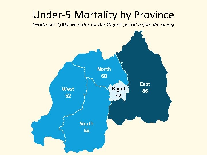 Under-5 Mortality by Province Deaths per 1, 000 live births for the 10 -year