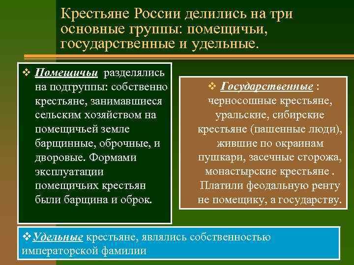 Крестьяне России делились на три основные группы: помещичьи, государственные и удельные. v Помещичьи разделялись