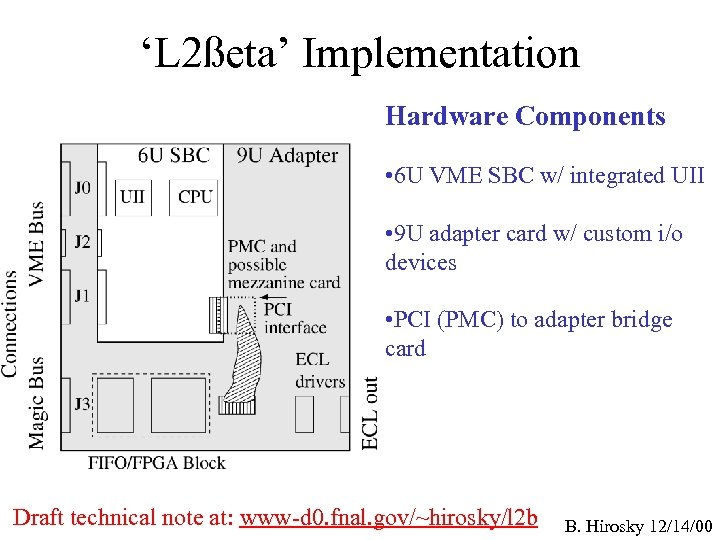 'L 2ßeta' Implementation Hardware Components • 6 U VME SBC w/ integrated UII •