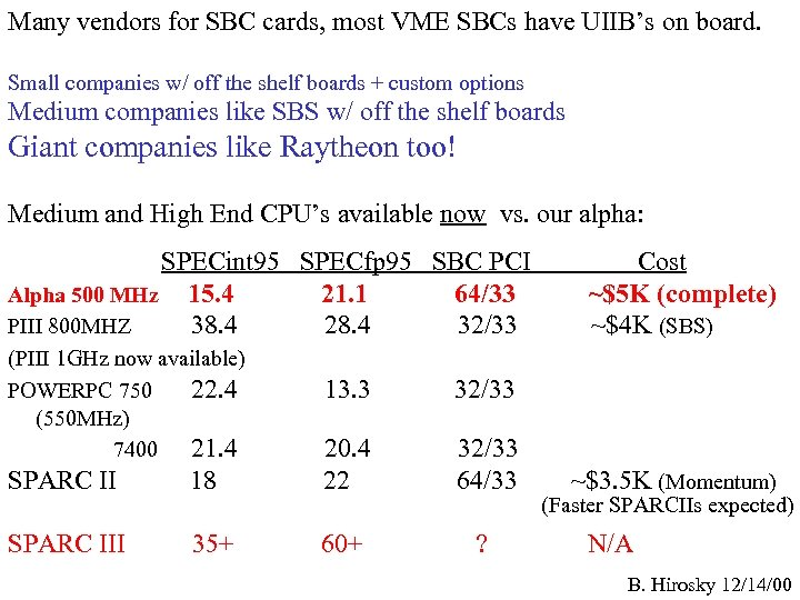 Many vendors for SBC cards, most VME SBCs have UIIB's on board. Small companies