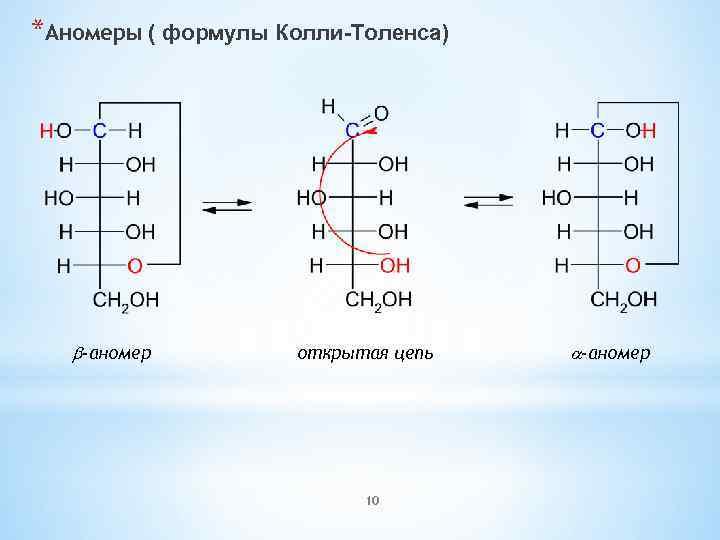 *Аномеры ( формулы Колли-Толенса) b-аномер открытая цепь 10 a-аномер
