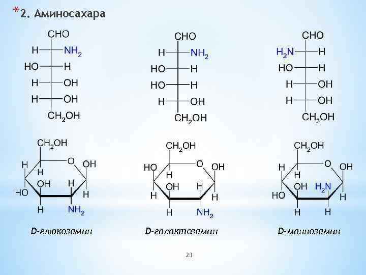 *2. Аминосахара D-глюкозамин D-галактозамин 23 D-маннозамин