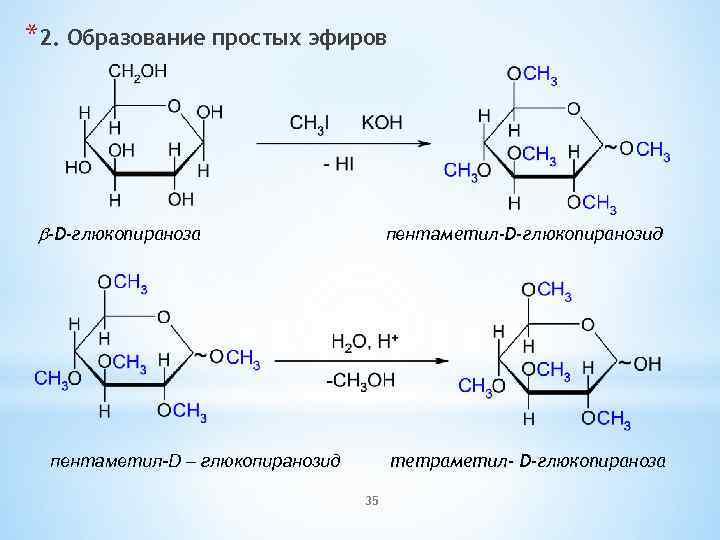 *2. Образование простых эфиров b-D-глюкопираноза пентаметил-D-глюкопиранозид тетраметил- D-глюкопираноза пентаметил-D – глюкопиранозид 35