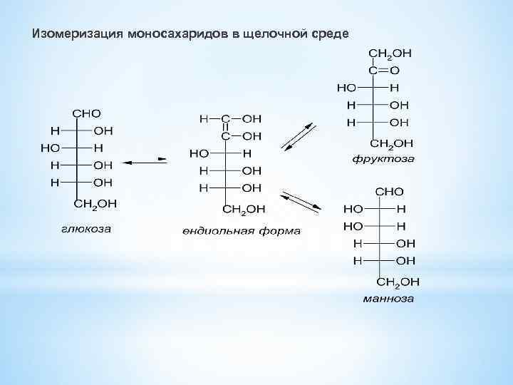 Изомеризация моносахаридов в щелочной среде