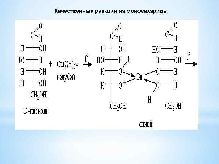 Качественные реакции на моносахариды