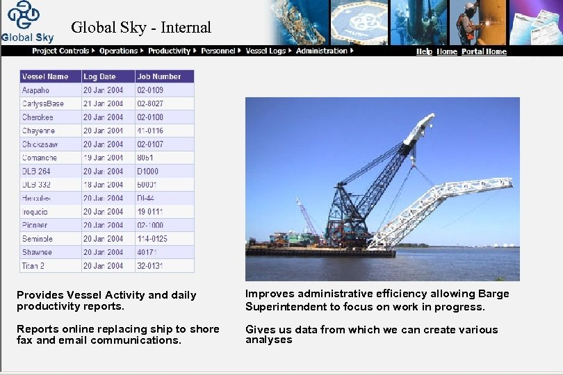 Global Sky - Internal Provides Vessel Activity and daily productivity reports. Improves administrative efficiency