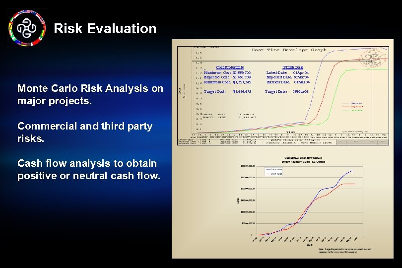 Risk Evaluation Monte Carlo Risk Analysis on major projects. Commercial and third party risks.