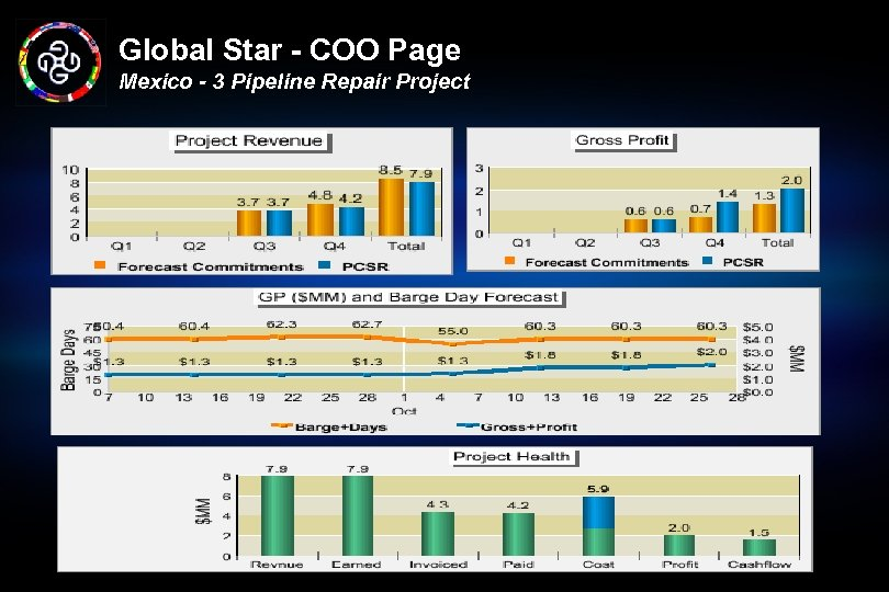 Global Star - COO Page Mexico - 3 Pipeline Repair Project