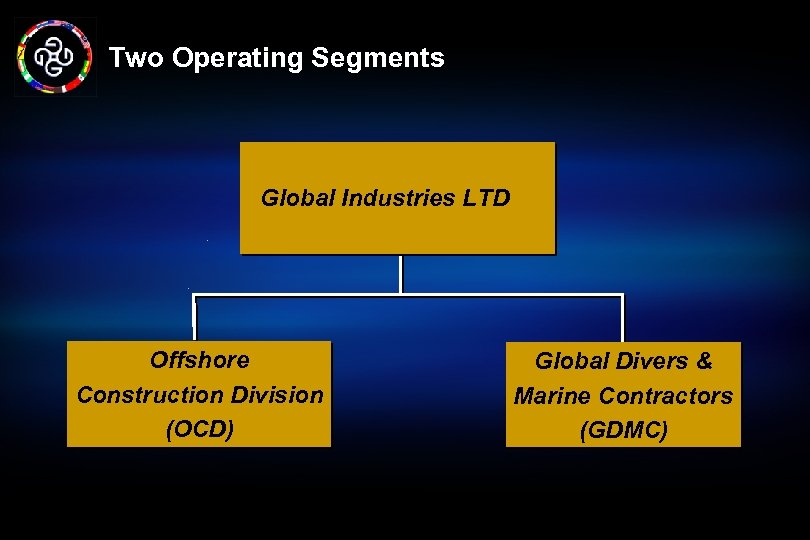 Two Operating Segments Global Industries LTD Offshore Construction Division (OCD) Global Divers & Marine