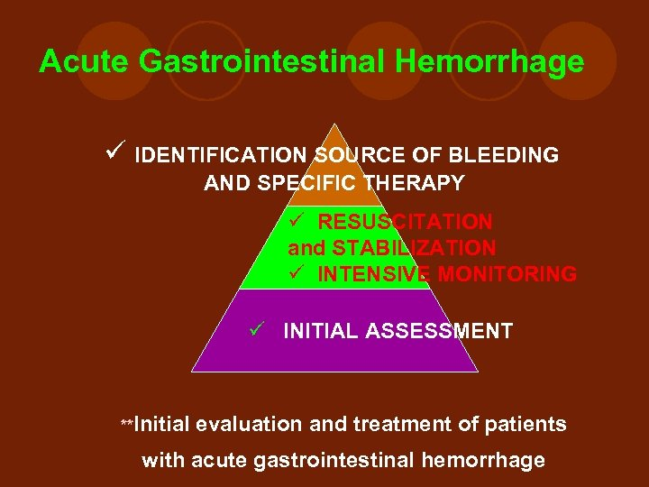 Acute Gastrointestinal Hemorrhage IDENTIFICATION SOURCE OF BLEEDING AND SPECIFIC THERAPY RESUSCITATION and STABILIZATION INTENSIVE