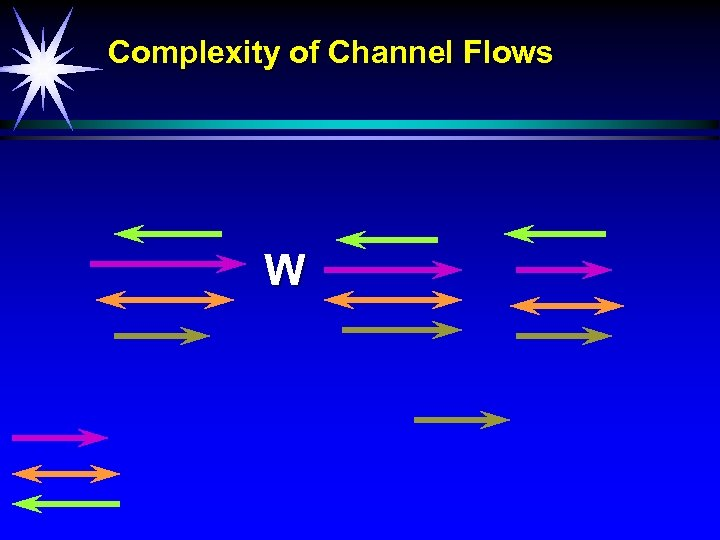 Complexity of Channel Flows W