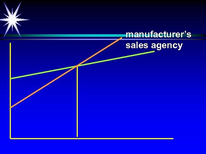 manufacturer's sales agency