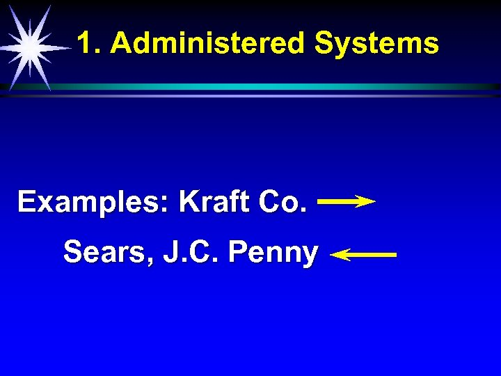 1. Administered Systems Examples: Kraft Co. Sears, J. C. Penny