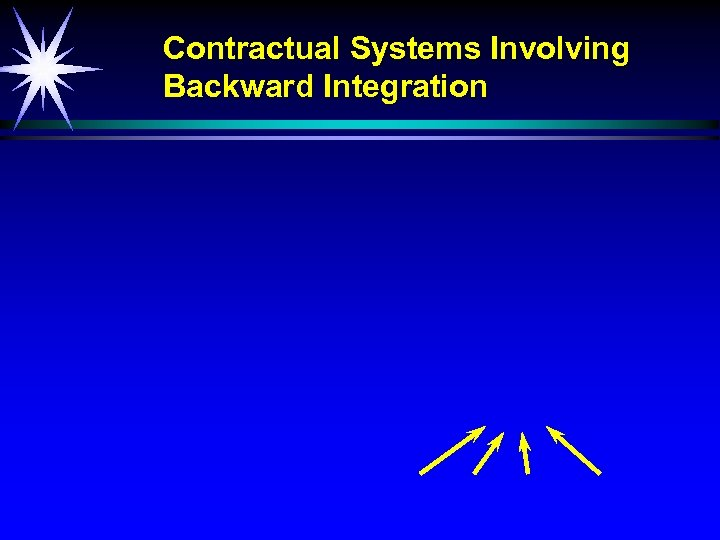 Contractual Systems Involving Backward Integration