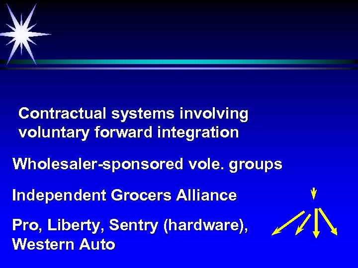 Contractual systems involving voluntary forward integration Wholesaler-sponsored vole. groups Independent Grocers Alliance Pro, Liberty,