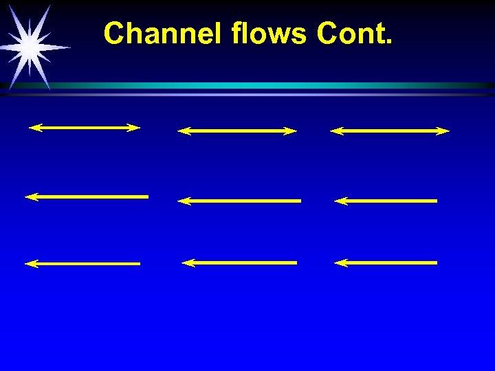 Channel flows Cont.