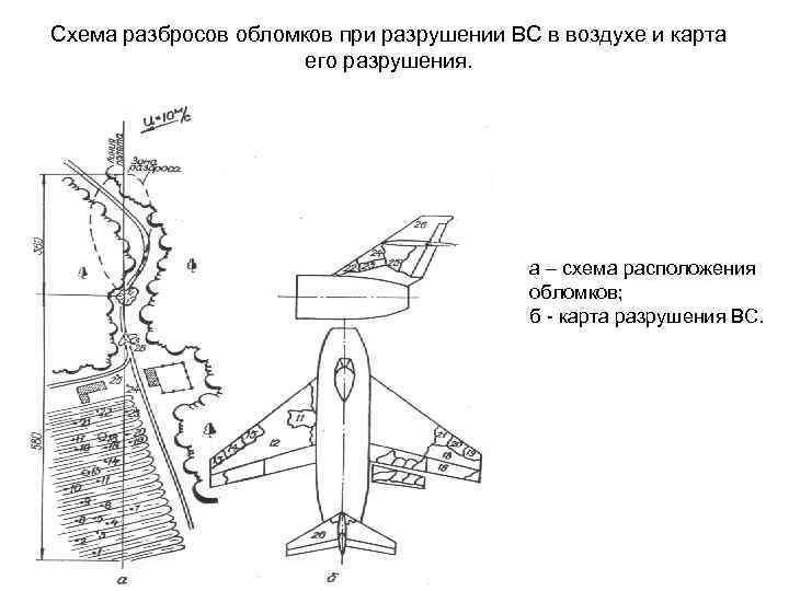 Схема разбросов обломков при разрушении ВС в воздухе и карта его разрушения. а –