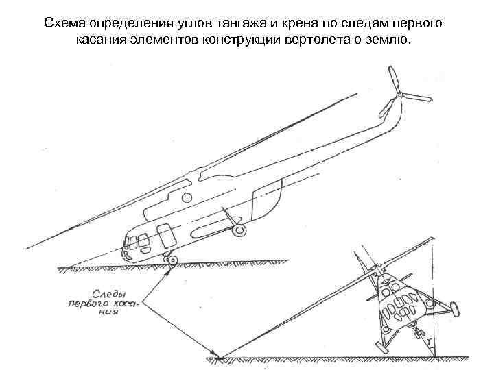 Схема определения углов тангажа и крена по следам первого касания элементов конструкции вертолета о