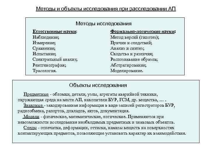 Методы и объекты исследования при расследовании АП Методы исследования Естественные науки: Наблюдение; Измерение; Сравнение;